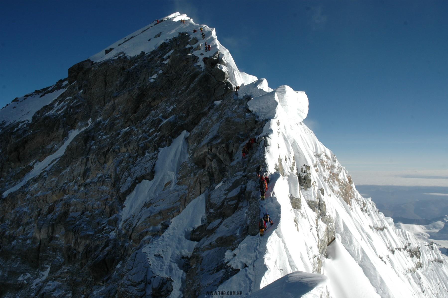Sagarmatha – Mt. Everest Expedition